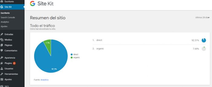 Metrícas de Google Site Kit